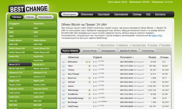 bestchange обменять биткоин на приват24