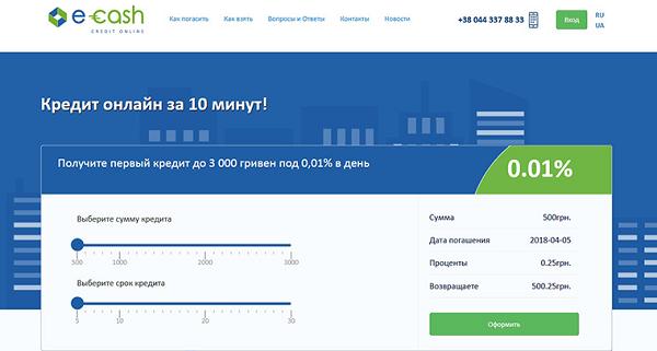 кредит онлайн в украине компании и сервисы