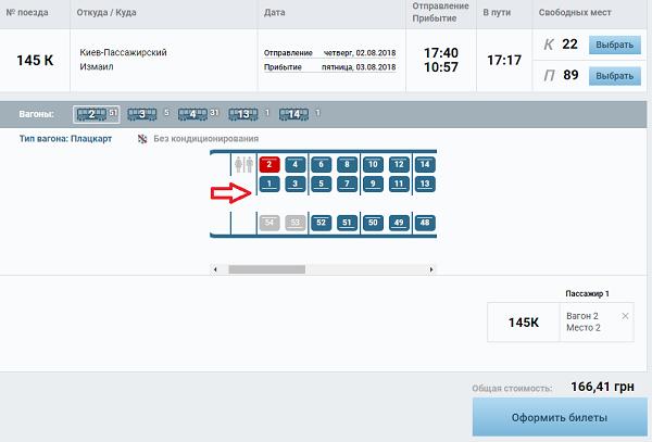 купить билеты укрзализниця онлайн