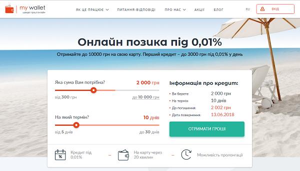 сервисы и компании кредиты онлайн в Украине