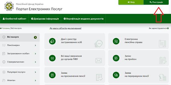 регистрация пенсионный фонд