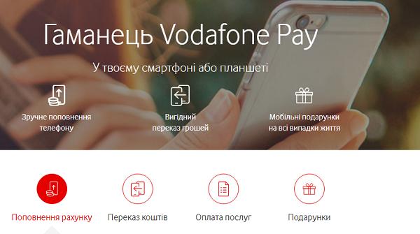 Как пополнить счет Водафон без комиссии